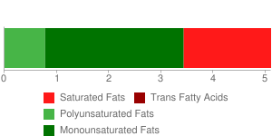 USDA Commodity, pork, cured, ham, boneless, cooked, unheated