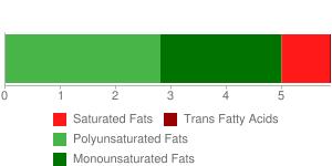 McDONALD'S, NEWMAN'S OWN Low Fat Balsamic Vinaigrette