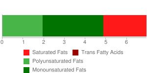 Snacks, granola bar, QUAKER, chewy, 90 Calorie Bar