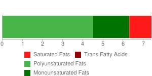 Snacks, KELLOGG, KELLOGG'S Low Fat Granola Bar, Crunchy Almond/Brown Sugar