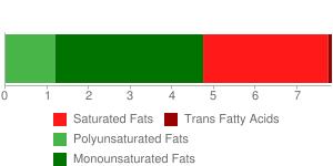 Pork, fresh, loin, center loin (chops), bone-in, separable lean and fat, raw