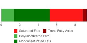 Fast foods, hamburger; single, regular patty; with condiments