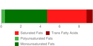 Beef, ground, 90% lean meat / 10% fat, raw