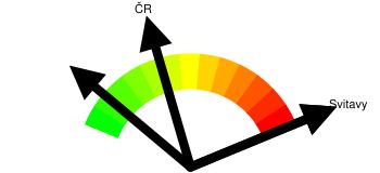 Kriminalita - orientační index kriminality Svitavy