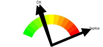 Kriminalita - orientační index kriminality Teplice