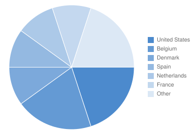 Downloads (This Month)