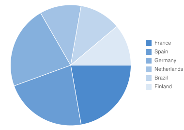 Downloads (Last Month)