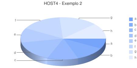 HOST4 - Exemplo 2