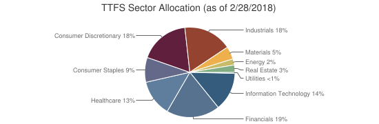 TTFS Sector Allocation (as of 2/28/2018)