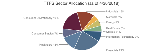 TTFS Sector Allocation (as of 4/30/2018)