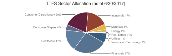 TTFS Sector Allocation (as of 6/30/2017)