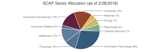 SCAP Sector Allocation (as of 2/28/2018)