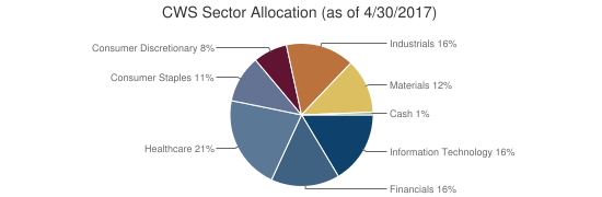 CWS Sector Allocation (as of 4/30/2017)