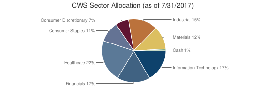 CWS Sector Allocation (as of 7/31/2017)