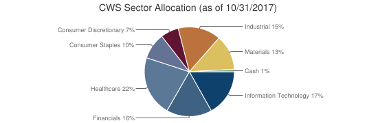 CWS Sector Allocation (as of 10/31/2017)