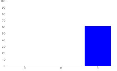 #00009c rgb color chart bar