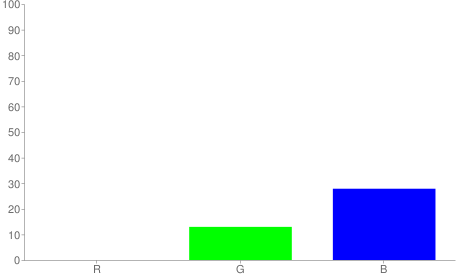 #002147 rgb color chart bar