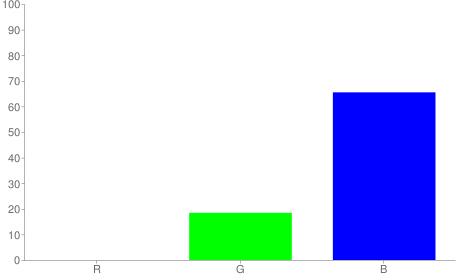 #002fa7 rgb color chart bar