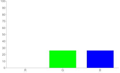 #004242 rgb color chart bar