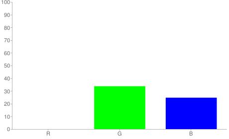 #00563f rgb color chart bar
