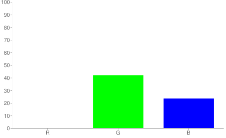 #006b3c rgb color chart bar