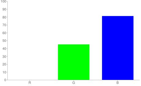 #0073cf rgb color chart bar