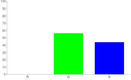#008f70 rgb color chart bar