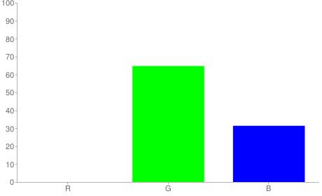 #00a550 rgb color chart bar