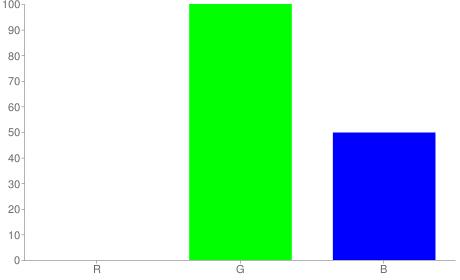 #00ff7f rgb color chart bar