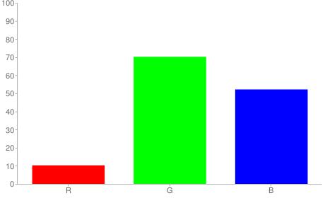 #1ab385 rgb color chart bar