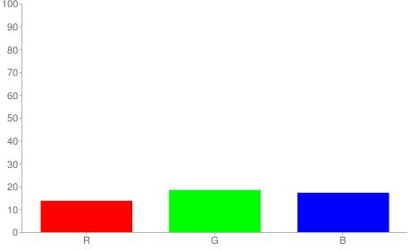 #232f2c rgb color chart bar