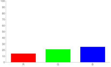 #243640 rgb color chart bar