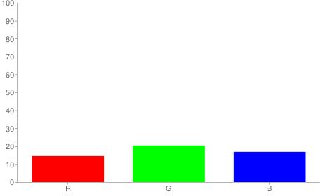 #25342b rgb color chart bar