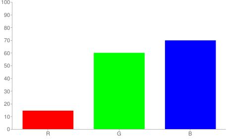 #2599b2 rgb color chart bar