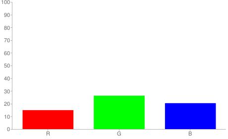 #264334 rgb color chart bar