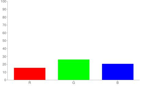 #274234 rgb color chart bar