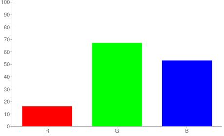 #29ab87 rgb color chart bar