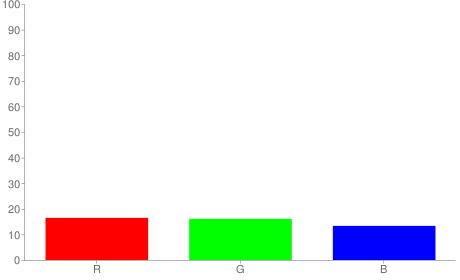 #2a2922 rgb color chart bar