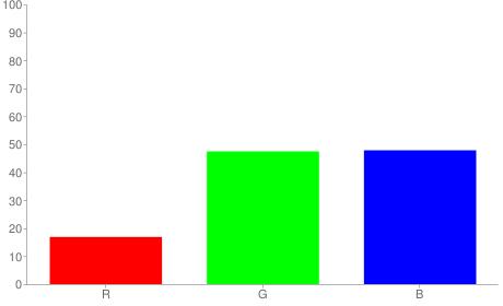 #2b797a rgb color chart bar