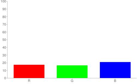 #2c2a35 rgb color chart bar