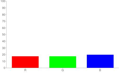 #2c2c32 rgb color chart bar