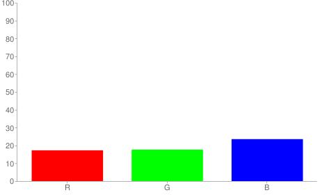 #2c2d3c rgb color chart bar