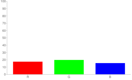 #2c3227 rgb color chart bar