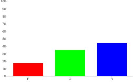#2c5971 rgb color chart bar