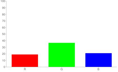 #305d35 rgb color chart bar
