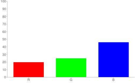 #323f75 rgb color chart bar