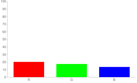 #332c22 rgb color chart bar