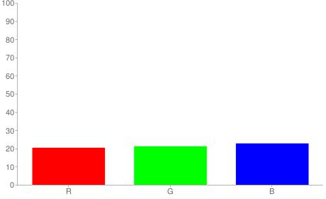 #34363a rgb color chart bar