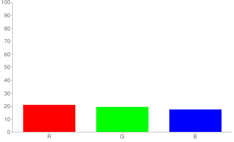 #35312c rgb color chart bar