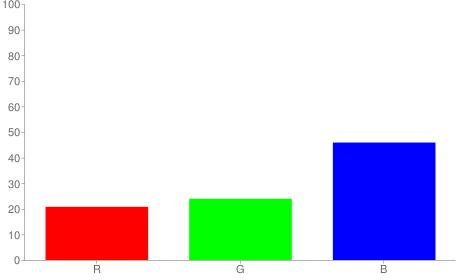 #353d75 rgb color chart bar